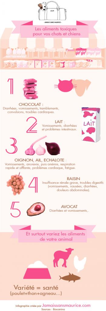 aliments-toxiques-jamais-sans-maurice
